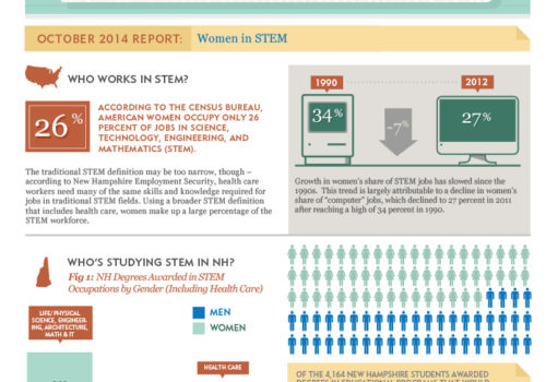 Gender Matters: Women In STEM