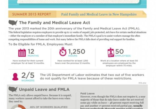 Gender Matters: Paid Family & Medical Leave In NH