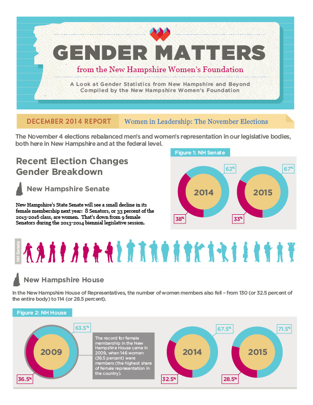 Gender Matters: Women In Leadership – The November Elections