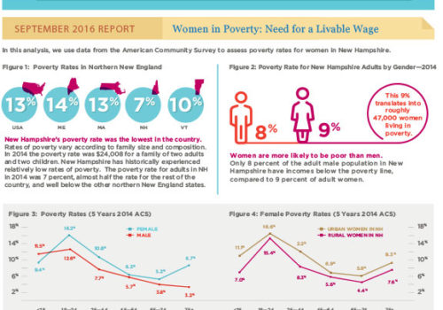 Gender Matters: Women In Poverty-Need For A Livable Wage