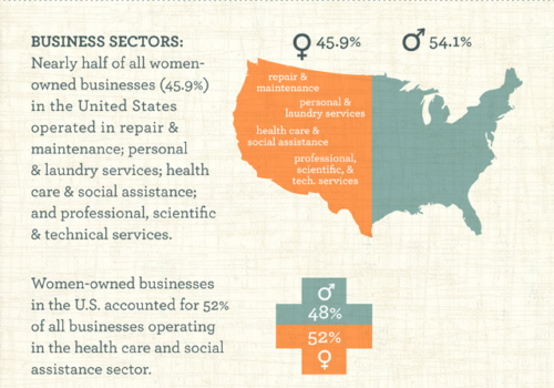 Gender Matters: NH Women & Business