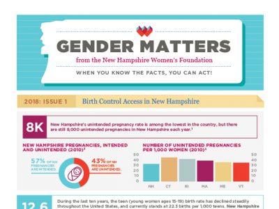 Gender Matters: Birth Control Access