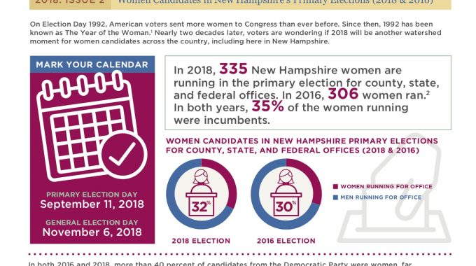 Gender Matters: Women In Primary Elections