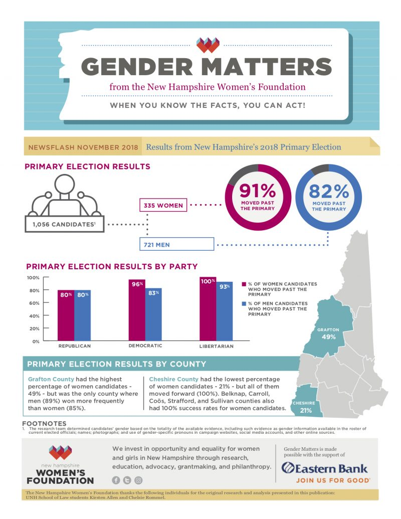 Gender Matters Newsflash Nov 2018