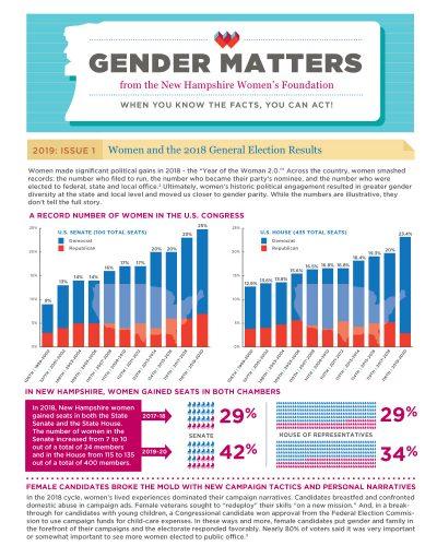 Gender Matters: January 2019