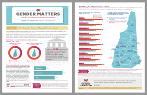 Gender Matters Municipal Town Data