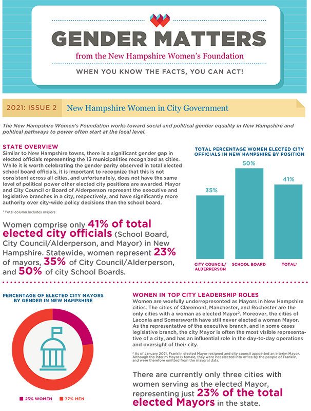 GM2021 Issue 2: New Hampshire Women In City Goverment